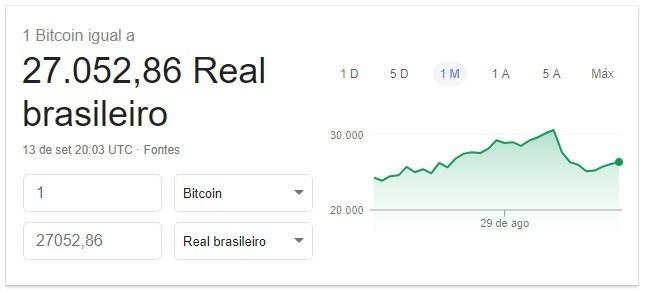 bitcoin valor atualizado