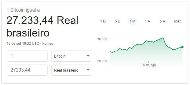 bitcoins cotacao do dia