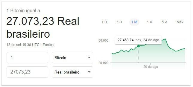 bitcoins hoje