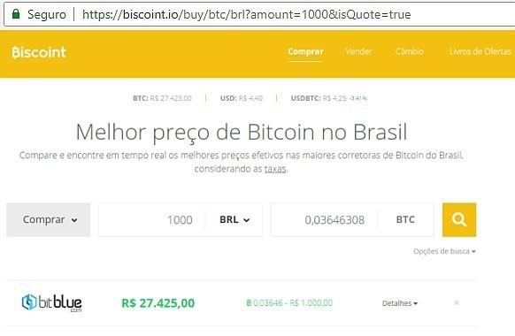 bitcoins taxa de cambio