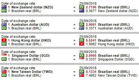 cambio dolar hoje