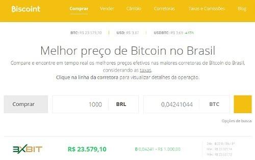 melhor lugar para comprar bitcoin